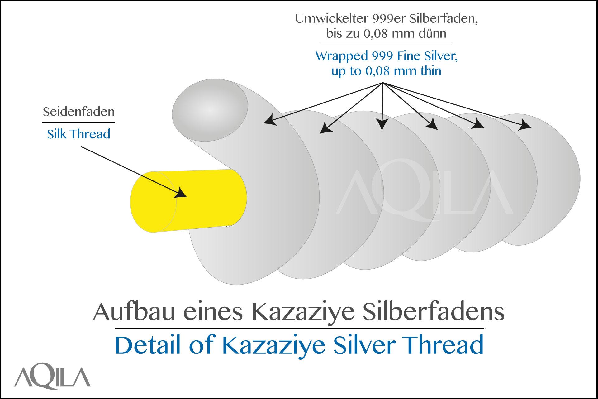 Der daraus entstehende, biegsame Silber-Kazaz-Draht wird dann zu  verschiedenen Objekten verwebt, verknotet oder geknüpft. Dabei werden keine  Schweiss- oder ... 6cb7f22a58